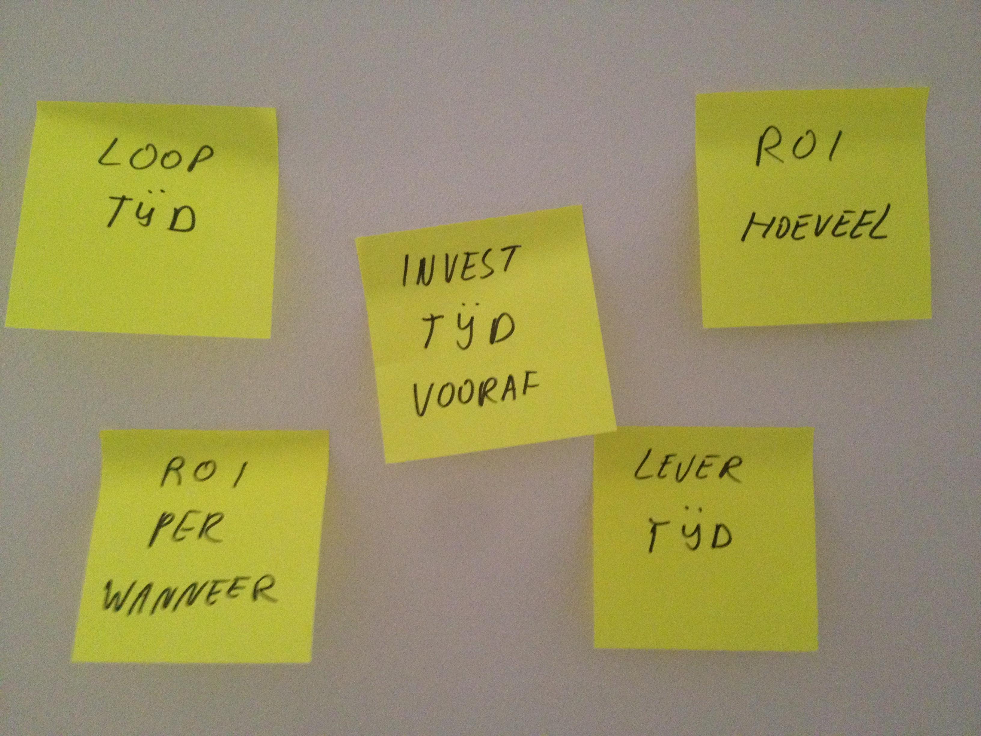 Prioriteit vast stellen op basis van ROI (return on investment)